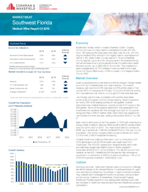 FtMyers_Americas_Alliance_MarketBeat_MedicalOffice_Q12019_Page_1