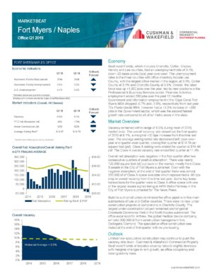 FtMyers_Americas_Alliance_MarketBeat_Office_Q12019_Page_1
