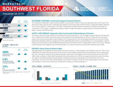 FortMyers_Americas_Alliance_MarketBeat_Industrial_Q42019