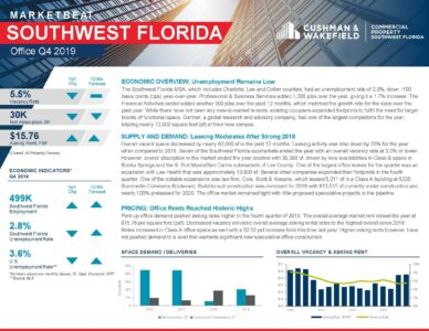 Fort_Myers_Americas_Alliance_MarketBeat_Office_Q42019_Page_1