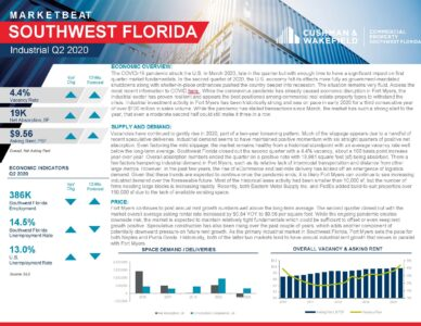 FortMyers_Americas_Alliance_MarketBeat_Industrial_Q22020_revised_Page_1